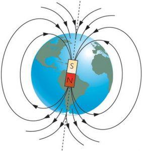 terracampomagnetico